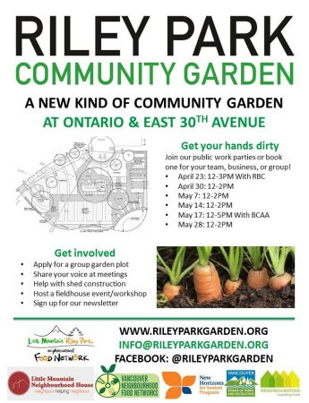 Riley Park Community Garden